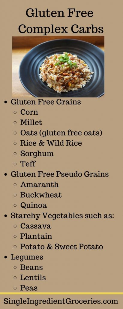 "INFOGRAPHIC TITLED ""GLUTEN FREE COMPLEX CARBS WITH LIST OF GRAINS, PSEUDO GRAINS, STARCHY VEGETABLES, BEANS, PEAS, LENTILS, LEGUMES THAT ARE GLUTEN FREE; PHOTOGRAPH OF A GRAIN BOWL"